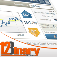 One Two Trade Trading di Opzioni Binarie
